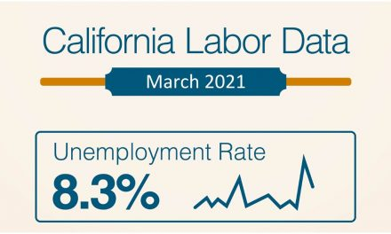 Newsom is Encouraged by March Jobs Report
