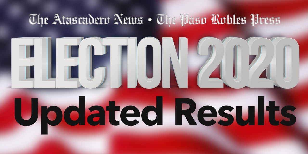 SLO County Elections Office: 3,012 Ballots Remaining to be Counted